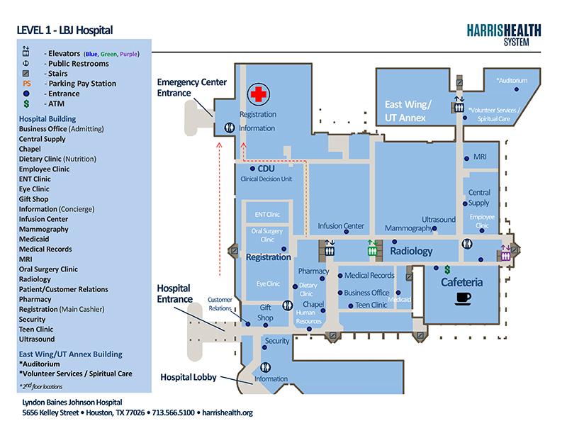 Lyndon B. Johnson Hospital
